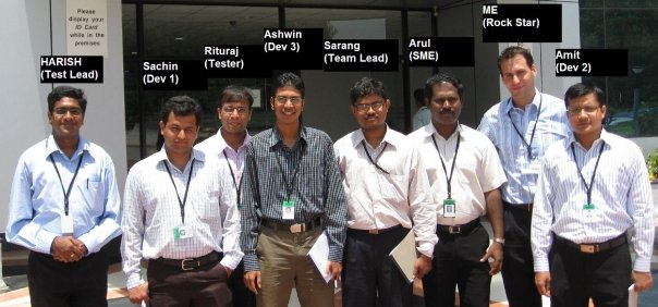 india_team_and_me